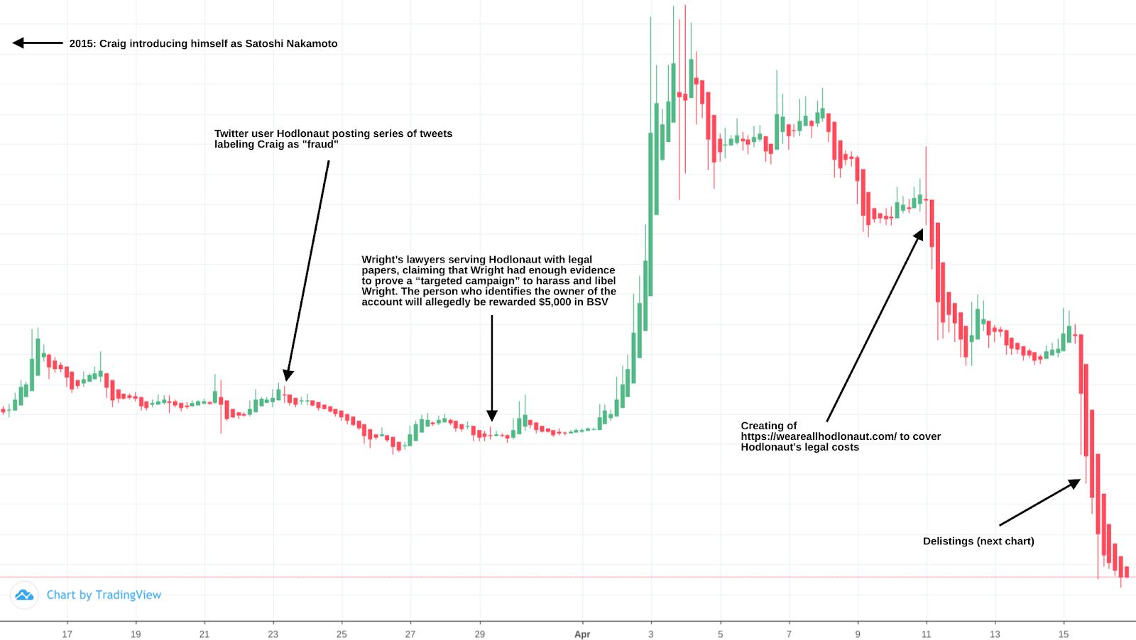 Tradingview Plot Vertical Line